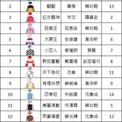 浪琴表香港短途錦標