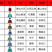 浪琴表香港盃