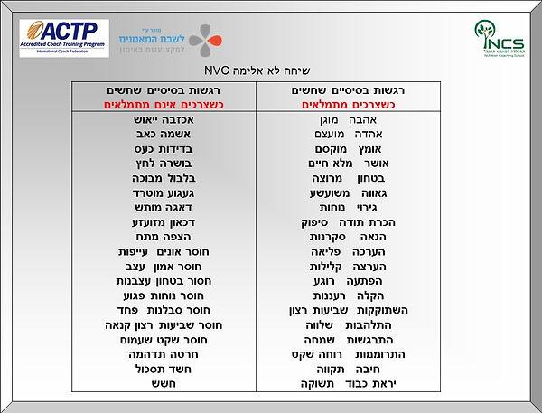 רשימת רגשות NVC.jpg
