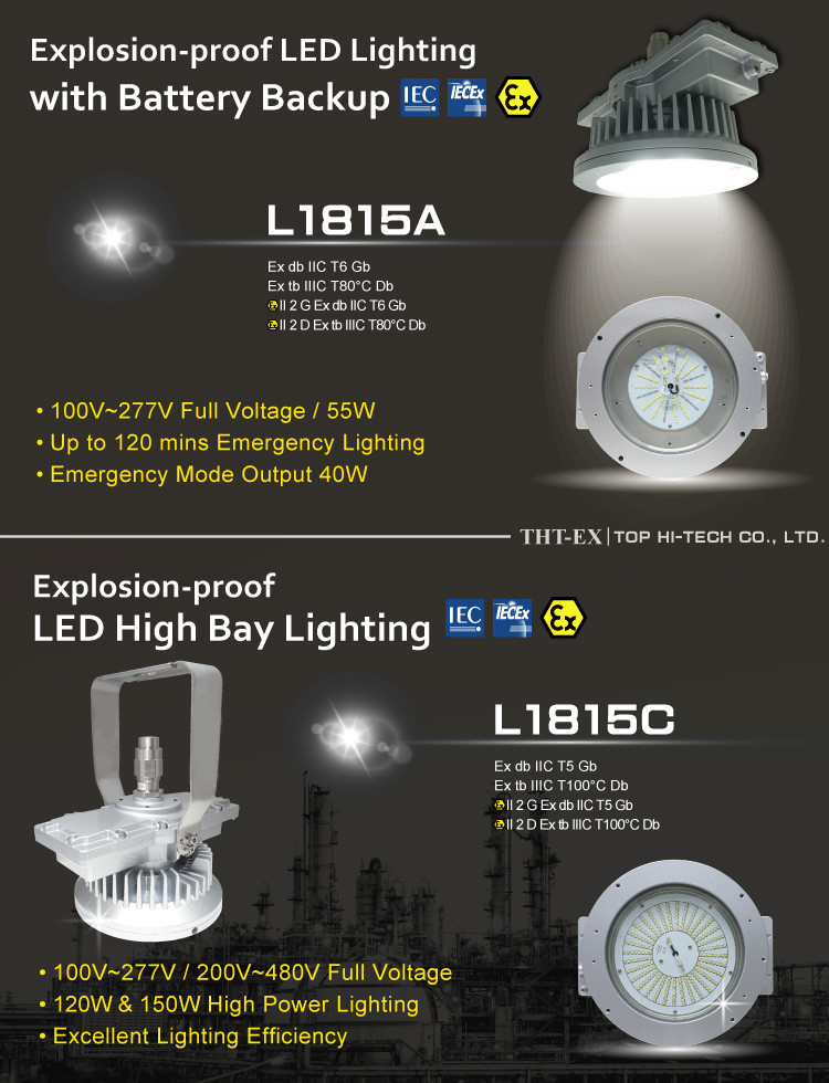 Explosion-proof LED Light with Battery Backup (Emergency Mode)