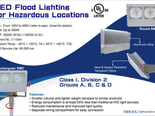 New Product Released! Explosion-proof LED Flood Light Model L1719
