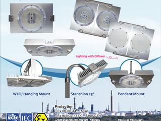 Breakthrough in Wattage! 500W Economical Explosion-proof LED Lighting!