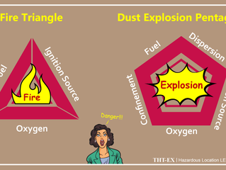 Causes of Fire & Explosion - How much do you know?