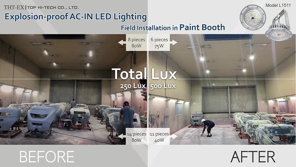Installation Case Sharing: Illumination Improvement in Paint Booth