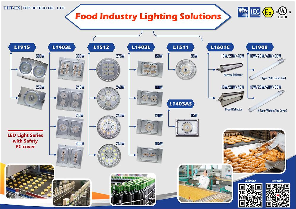 食品加工廠的照明解決方案(10W~500W)