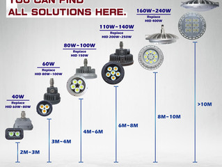 How much wattages of explosion-proof lightings do I need to install in factory?