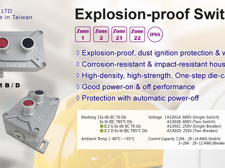 New Product-【Explosion-proof Switches A1301】IECEx, ATEX certifed!