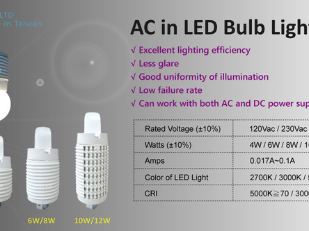 New Product【AC in LED Bulb Light】uses COB Light Source.