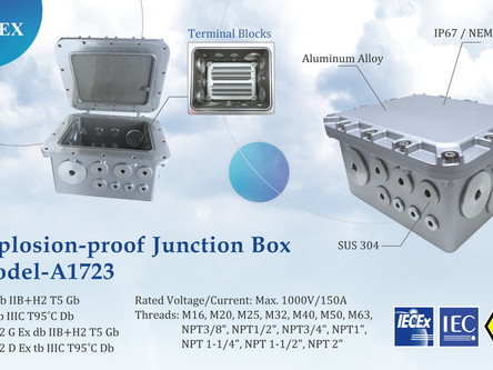 新產品! 防爆接線箱A1723,可容最大電壓1000V、電流150A,多達14種牙規適用!