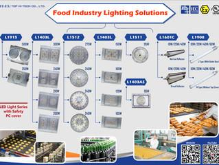 Food Industry Lighting Solutions (10W~500W)