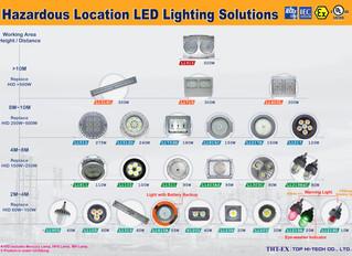 一盞好的燈具不只提供照明,更要能提供安全! (危險區域照明10W~500W)