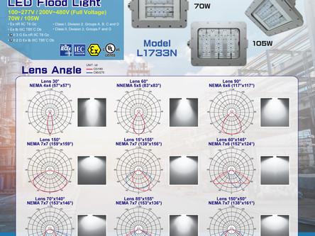 新產品發表! 符合NEMA標準的防爆LED燈-Model L1733N,提供多種照射光型選擇!
