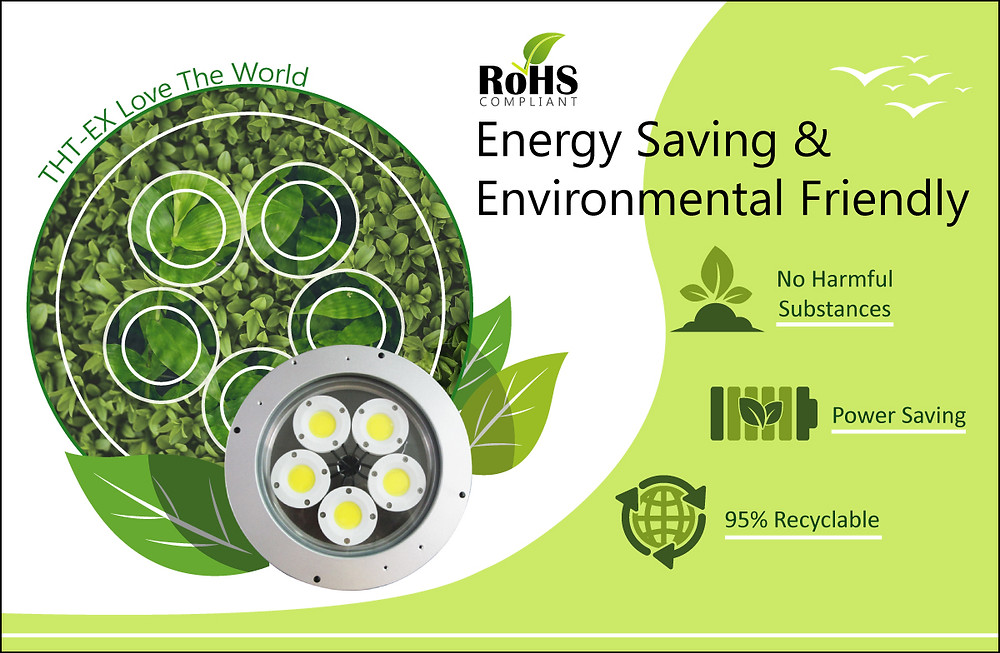 recyclable explosion proof led lighting