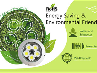 Energy Saving & Recyclable Explosion-proof LED Lighting.