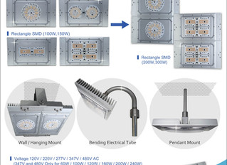 Safety Industrial LED Lighting with Modularized Design-Model L1403L (80W~300W)