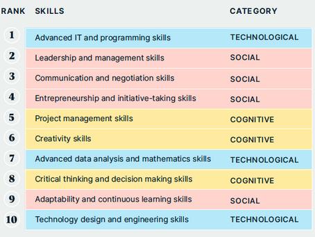 Studie: Covid-19 verändert unsere Arbeitswelt – diese Skills werden 2021 gebraucht!