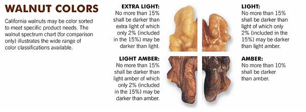 Walnut Color Grades.png