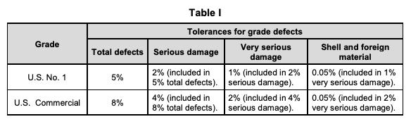 Walnut Grading Chart.png
