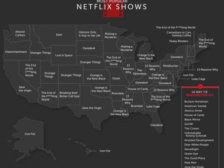 Netflix most popular shows