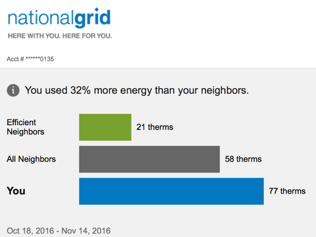 My GD Neighbors Who Clearly Don't Use Electricity