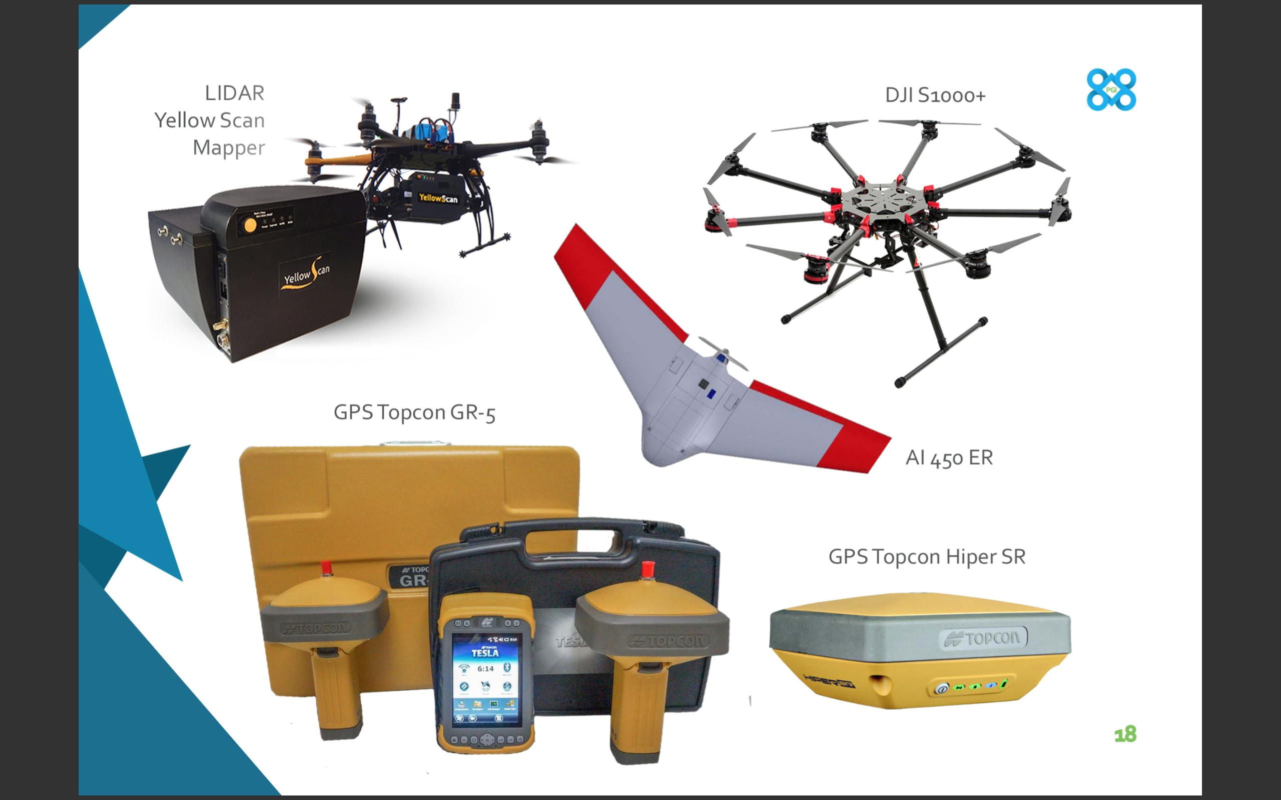 UAV Tools