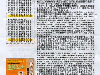 京都市議会議員選挙総括