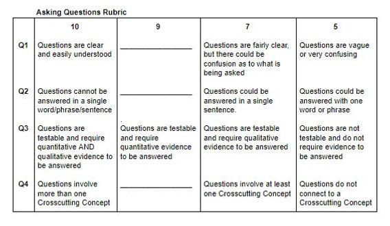 Questions Rubric (v2).JPG