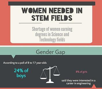 technology gender gap 4_edited.jpg