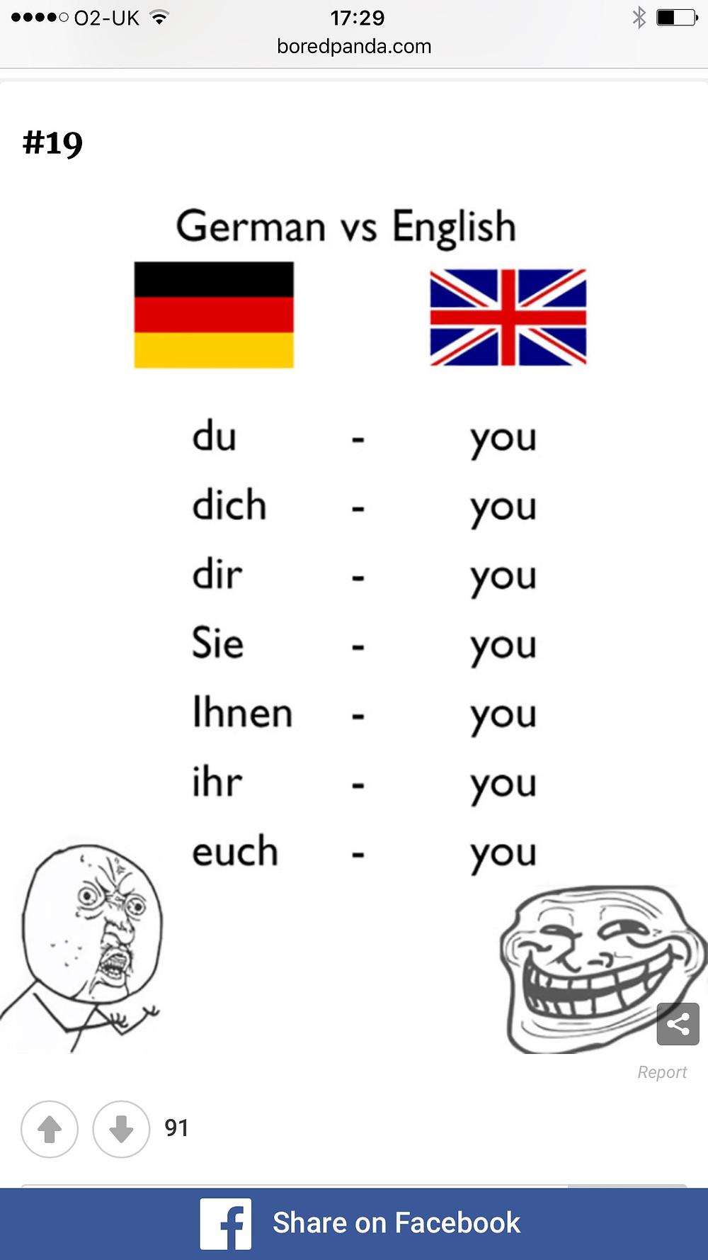 B2 German Class London, B2 German course