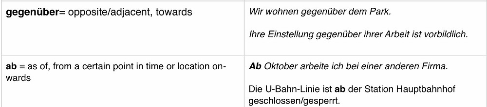 Prepositions with the dative case in German