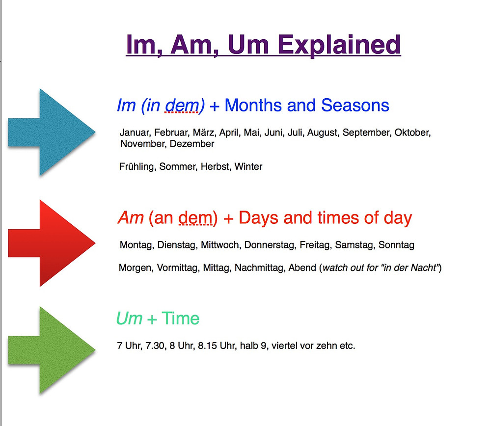 How to use um, am, um in German
