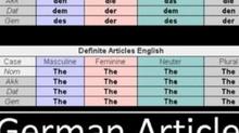 German Articles Brain Freeze?