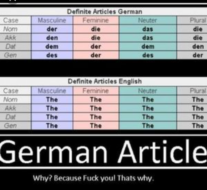 German Articles Brain Freeze?