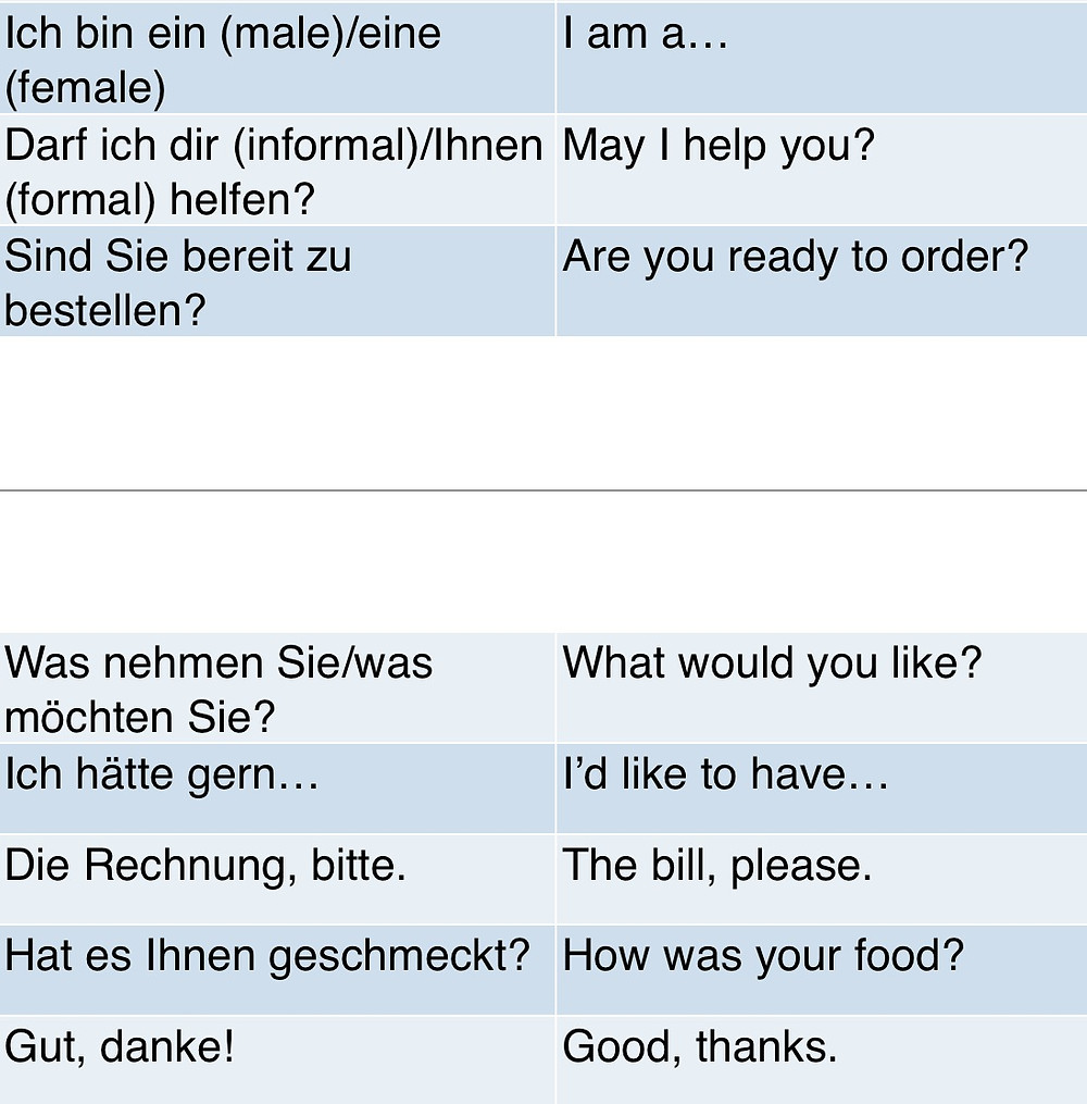 How do you say the bill please in German?
