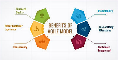 Benefits-of-Agile-training-and-best-cour