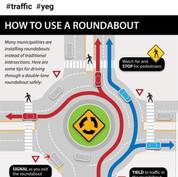 """""""Roundabouts"""""""