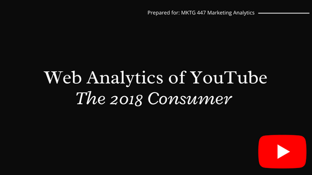 Web Analytics of YouTube