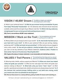 RJDyson Broad View Triad - Creativista C