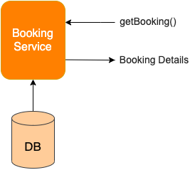 booking service graphic