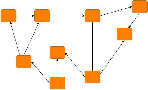 microservices diagram