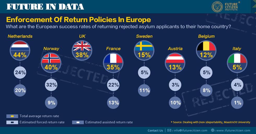 Return rates.jpg