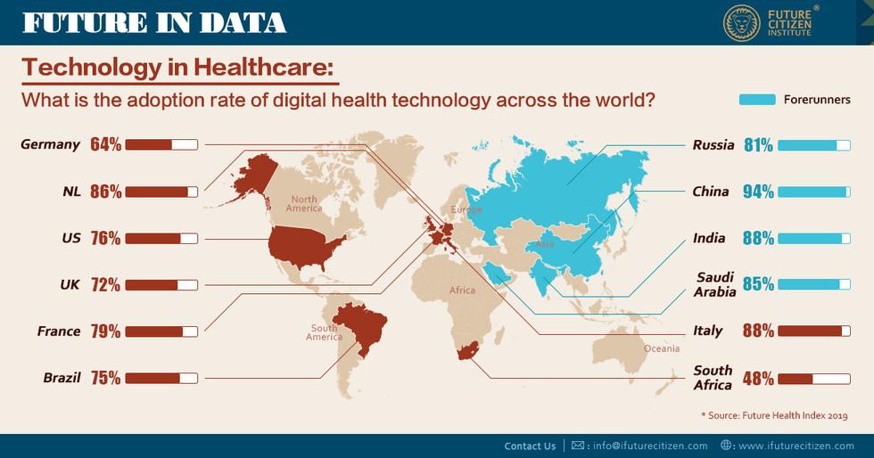 Technology in healthcare.jpg