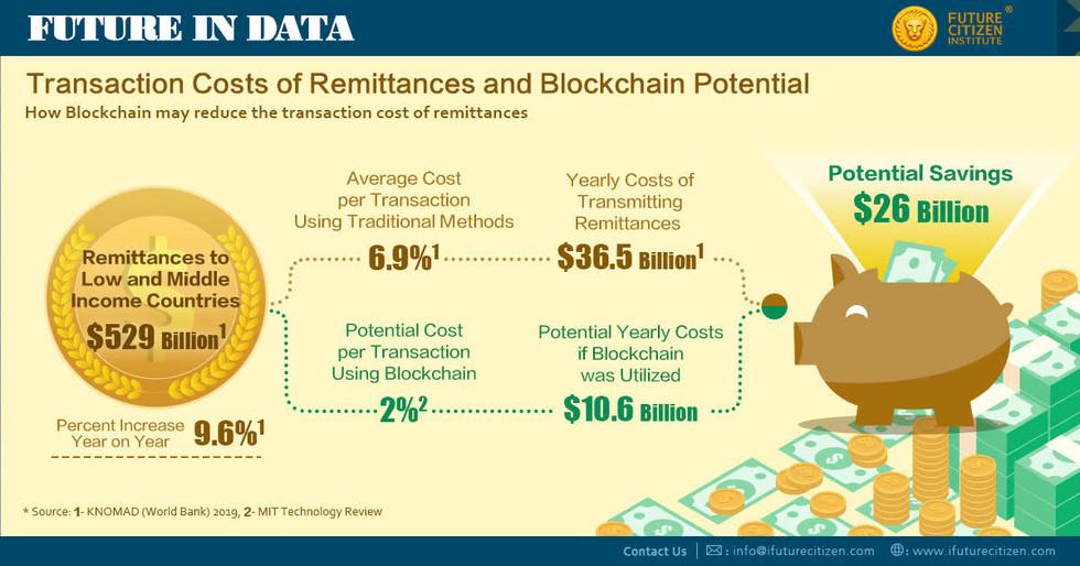 English remittance blockchain.jpg