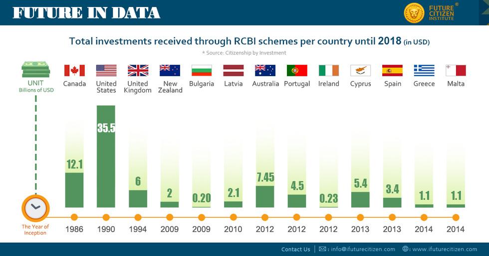 Investments via RCBI schemes.jpg