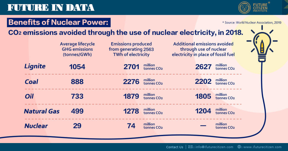 benefits of nuclear power.jpg