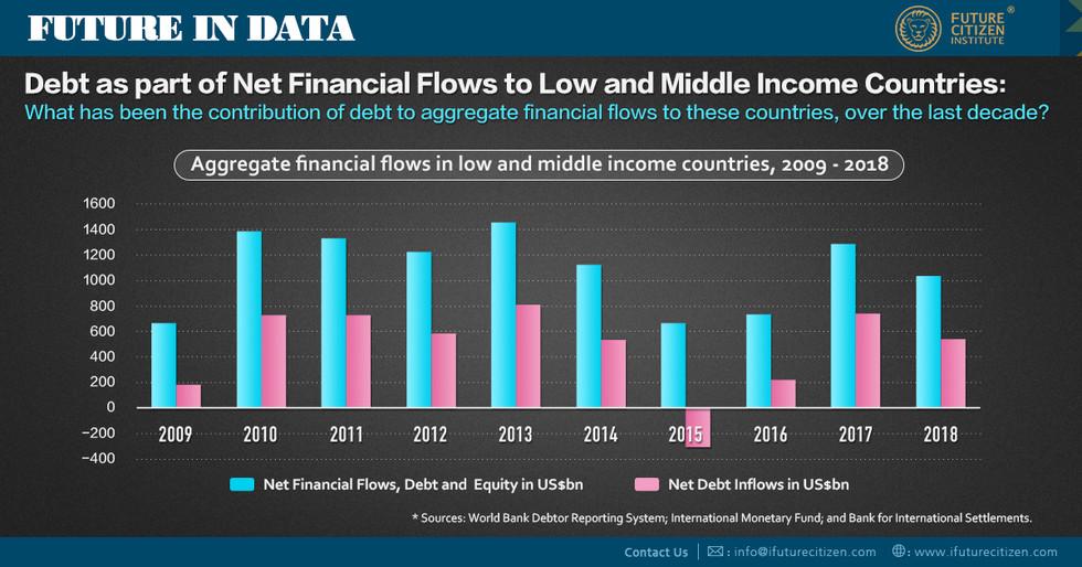 net financial flow.jpg