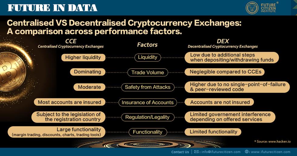 centralized vs decentralized crypto.jpg