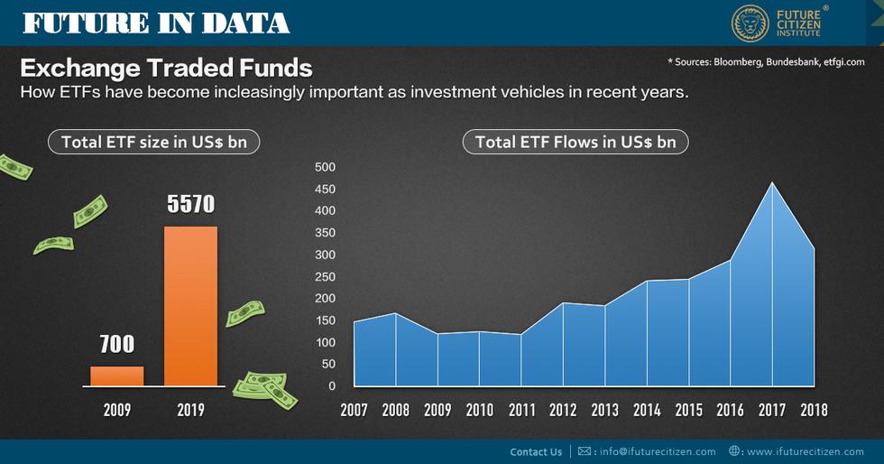 Exchange Traded Fund.jpg