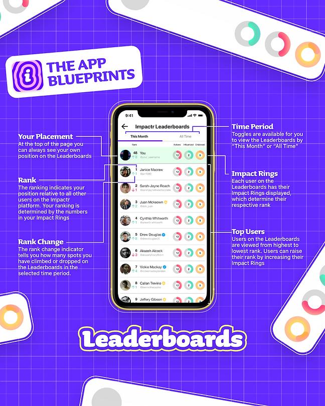App Blueprints - Leaderboards.png