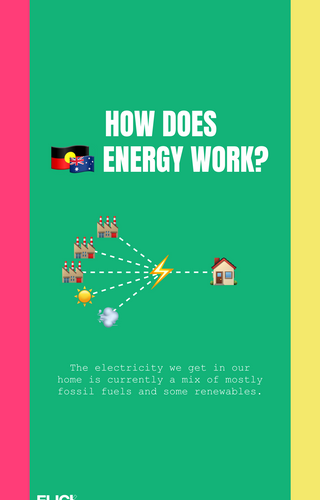 Flick The Switch - How Does Energy Work